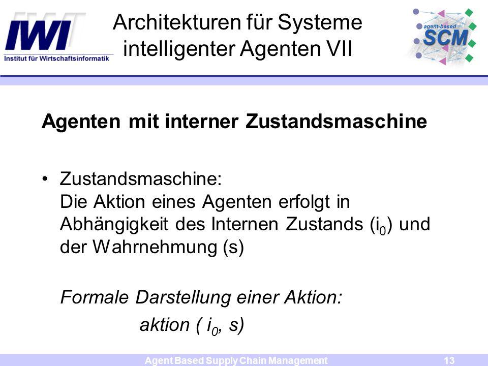 Agent Based Supply Chain Management13 Architekturen für Systeme intelligenter Agenten VII Agenten mit interner Zustandsmaschine Zustandsmaschine: Die
