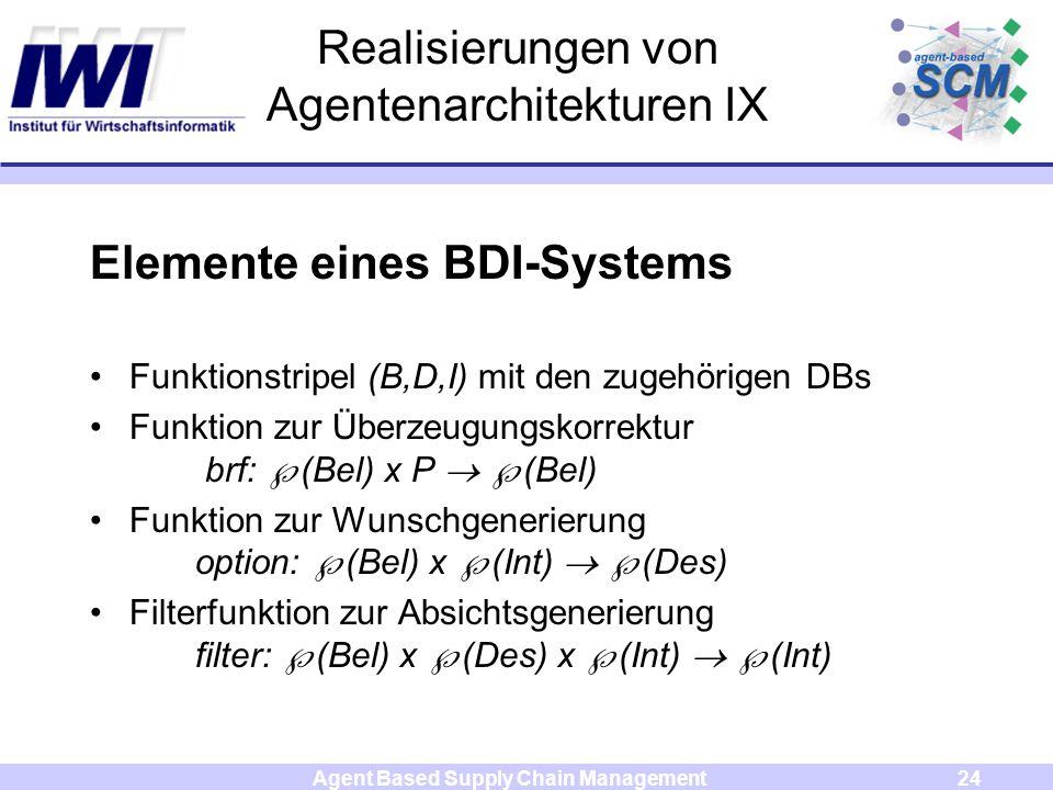 Agent Based Supply Chain Management24 Realisierungen von Agentenarchitekturen IX Elemente eines BDI-Systems Funktionstripel (B,D,I) mit den zugehörigen DBs Funktion zur Überzeugungskorrektur brf: (Bel) x P (Bel) Funktion zur Wunschgenerierung option: (Bel) x (Int) (Des) Filterfunktion zur Absichtsgenerierung filter: (Bel) x (Des) x (Int) (Int)