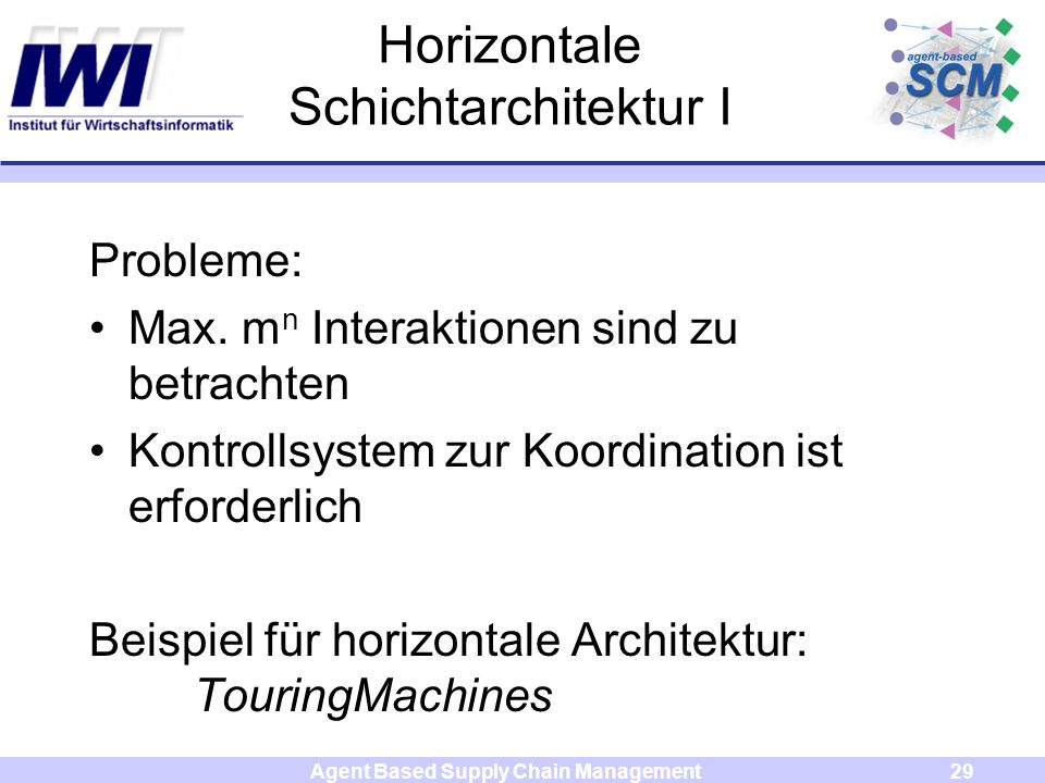 Agent Based Supply Chain Management29 Horizontale Schichtarchitektur I Probleme: Max.