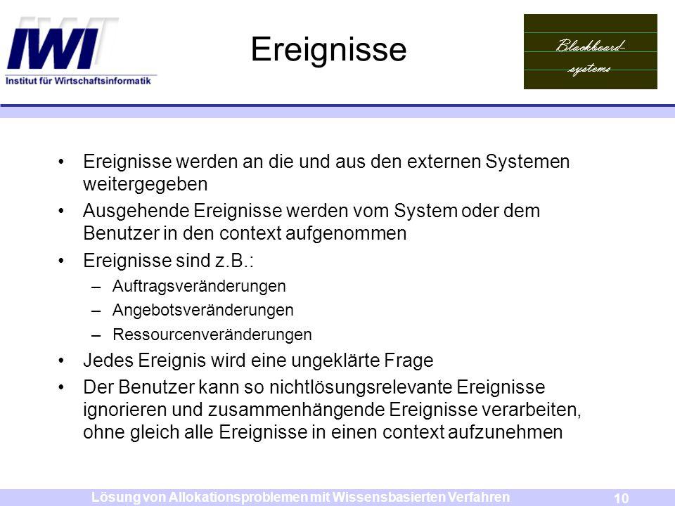 Blackboard- systems 10 Lösung von Allokationsproblemen mit Wissensbasierten Verfahren Ereignisse Ereignisse werden an die und aus den externen Systeme