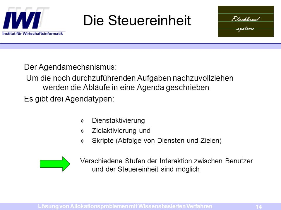 Blackboard- systems 14 Lösung von Allokationsproblemen mit Wissensbasierten Verfahren Die Steuereinheit Der Agendamechanismus: Um die noch durchzuführ