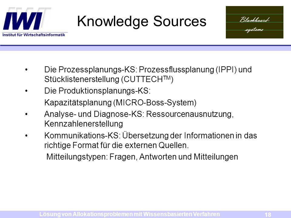 Blackboard- systems 18 Lösung von Allokationsproblemen mit Wissensbasierten Verfahren Knowledge Sources Die Prozessplanungs-KS: Prozessflussplanung (I