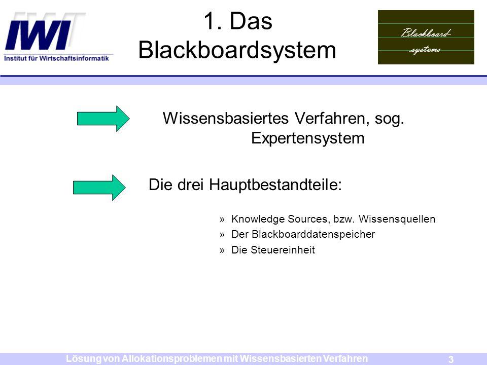 Blackboard- systems 3 Lösung von Allokationsproblemen mit Wissensbasierten Verfahren 1. Das Blackboardsystem Wissensbasiertes Verfahren, sog. Experten