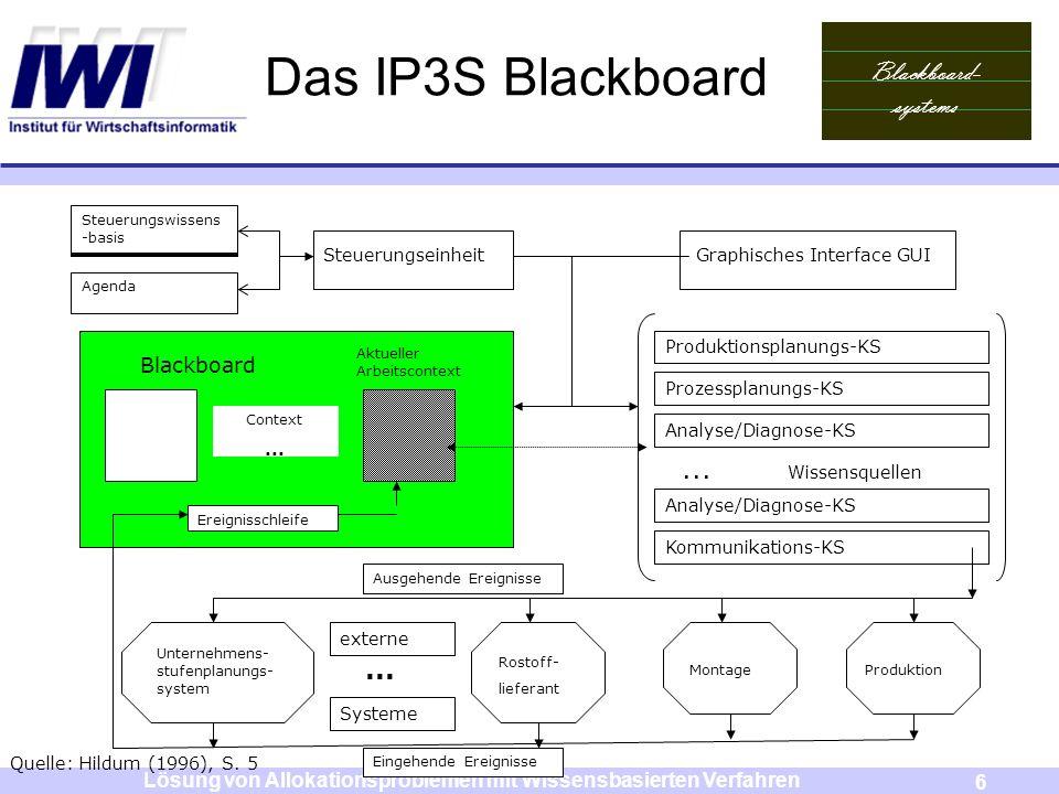 Blackboard- systems 6 Lösung von Allokationsproblemen mit Wissensbasierten Verfahren Das IP3S Blackboard Steuerungswissens -basis Agenda Steuerungsein