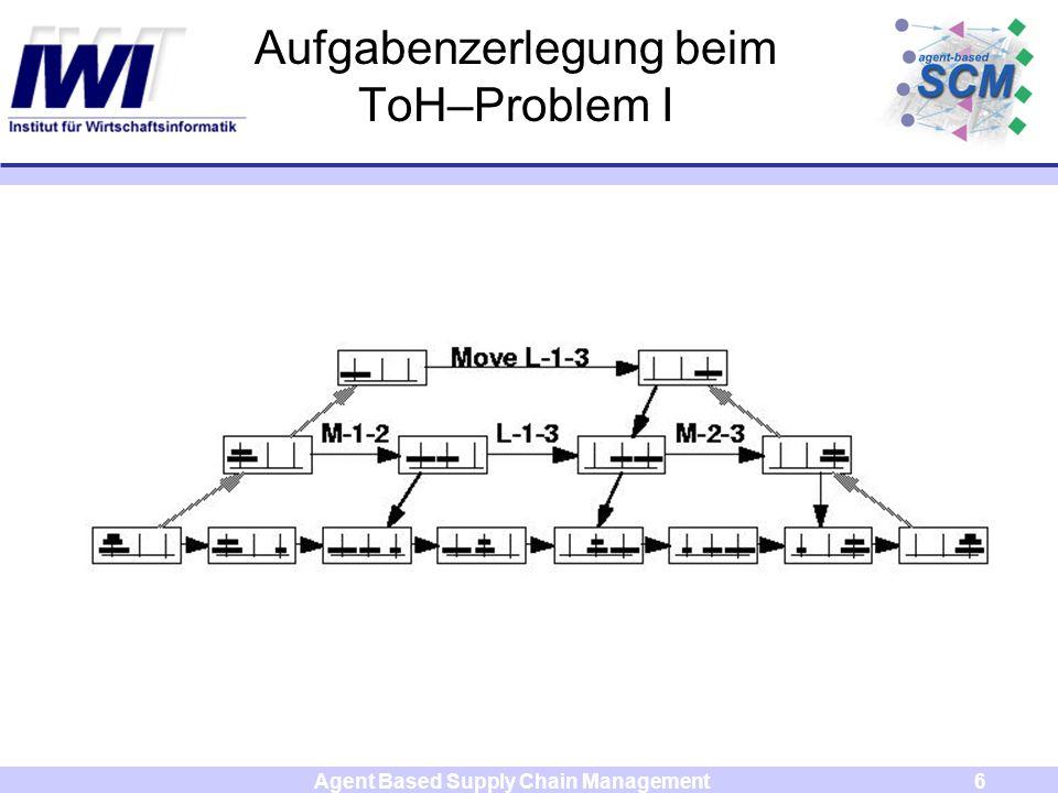 Agent Based Supply Chain Management7 Aufgabenzerlegung beim ToH–Problem II Rekursive Zerlegung: Stochastische Zuweisung der Teilaufgaben an freie identische Agenten Zerlegung des Problems beendet, wenn Start- und Zielzustände gleich Ergebnis liegt vor, wenn alle Teilaufgaben an den Start-Agenten zurückgegeben wurden Mittel zum Zweck Heuristik reduziert die Komplexität drastisch von b n auf O(log n)