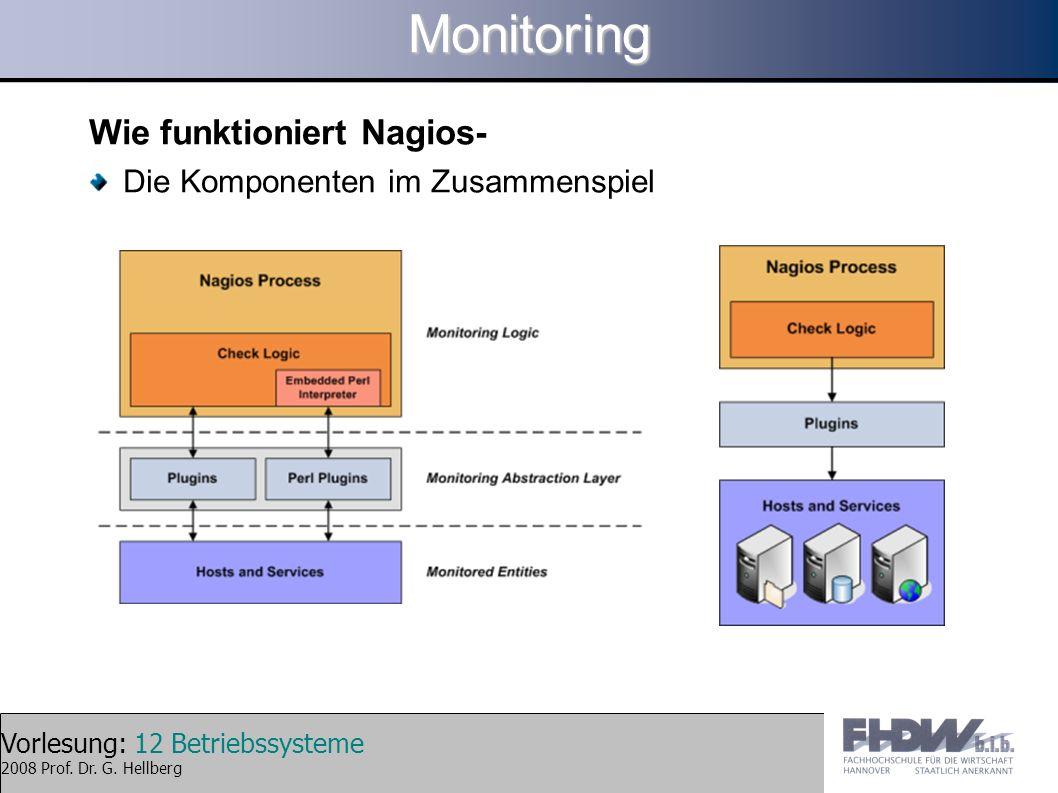 Vorlesung: 12 Betriebssysteme 2008 Prof. Dr. G. HellbergMonitoring Wie funktioniert Nagios- Die Komponenten im Zusammenspiel