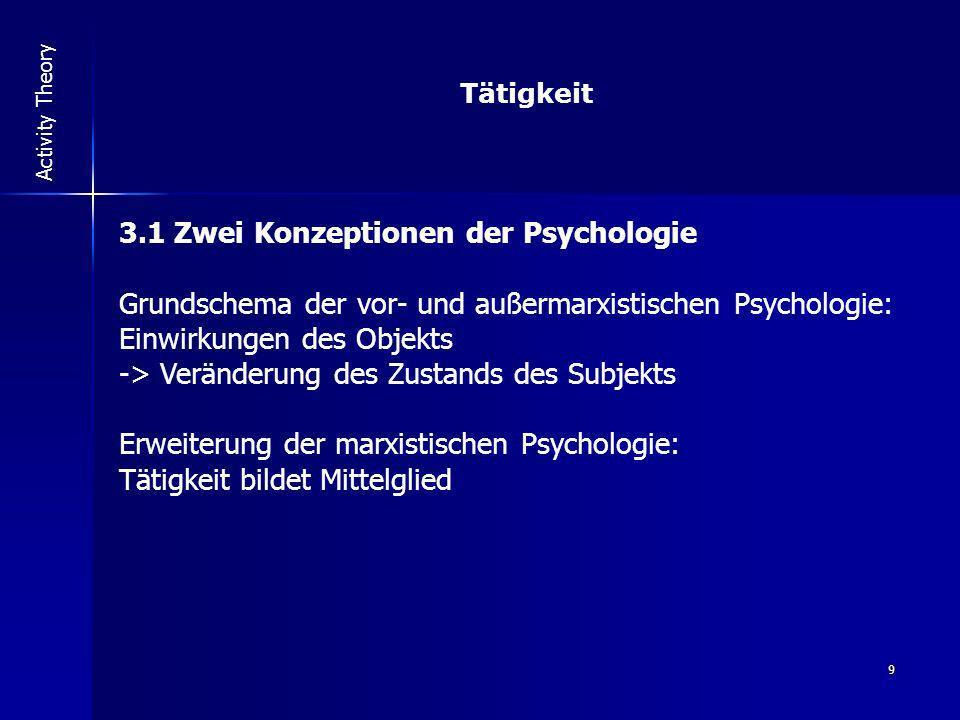 9 Activity Theory Tätigkeit 3.1 Zwei Konzeptionen der Psychologie Grundschema der vor- und außermarxistischen Psychologie: Einwirkungen des Objekts ->