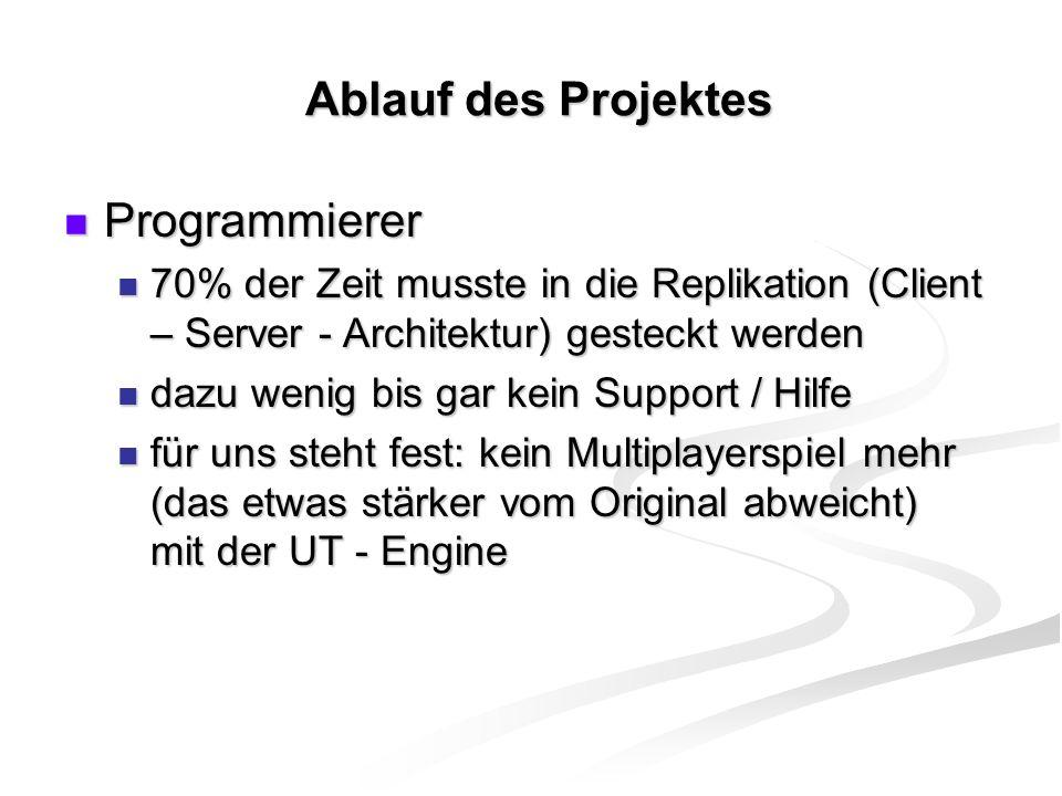 Ablauf des Projektes Programmierer Programmierer 70% der Zeit musste in die Replikation (Client – Server - Architektur) gesteckt werden 70% der Zeit m
