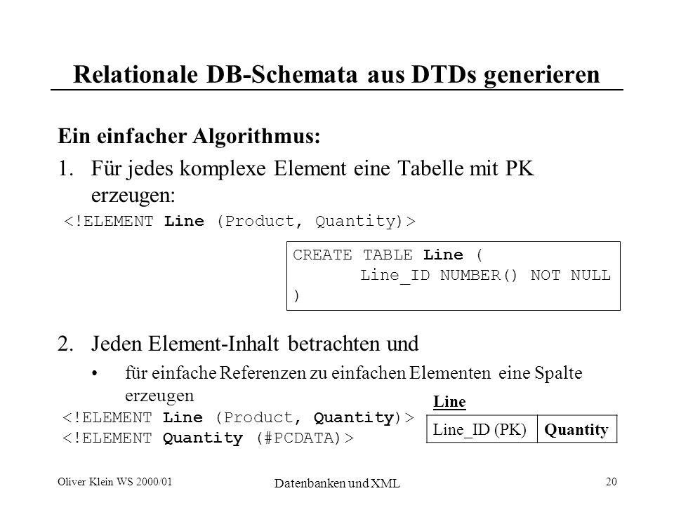 Oliver Klein WS 2000/01 Datenbanken und XML 20 Relationale DB-Schemata aus DTDs generieren Ein einfacher Algorithmus: 1.Für jedes komplexe Element eine Tabelle mit PK erzeugen: Line Line_ID (PK)Quantity 2.Jeden Element-Inhalt betrachten und für einfache Referenzen zu einfachen Elementen eine Spalte erzeugen CREATE TABLE Line ( Line_ID NUMBER() NOT NULL )