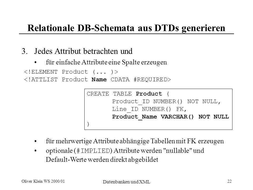Oliver Klein WS 2000/01 Datenbanken und XML 22 Relationale DB-Schemata aus DTDs generieren 3.Jedes Attribut betrachten und für einfache Attribute eine Spalte erzeugen CREATE TABLE Product ( Product_ID NUMBER() NOT NULL, Line_ID NUMBER() FK, Product_Name VARCHAR() NOT NULL ) für mehrwertige Attribute abhängige Tabellen mit FK erzeugen optionale ( #IMPLIED ) Attribute werden nullable und Default-Werte werden direkt abgebildet