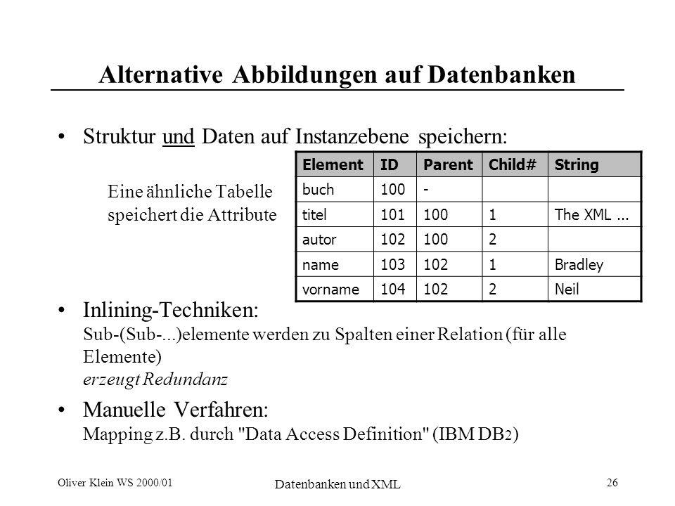 Oliver Klein WS 2000/01 Datenbanken und XML 26 Alternative Abbildungen auf Datenbanken Struktur und Daten auf Instanzebene speichern: Eine ähnliche Tabelle speichert die Attribute Inlining-Techniken: Sub-(Sub-...)elemente werden zu Spalten einer Relation (für alle Elemente) erzeugt Redundanz Manuelle Verfahren: Mapping z.B.