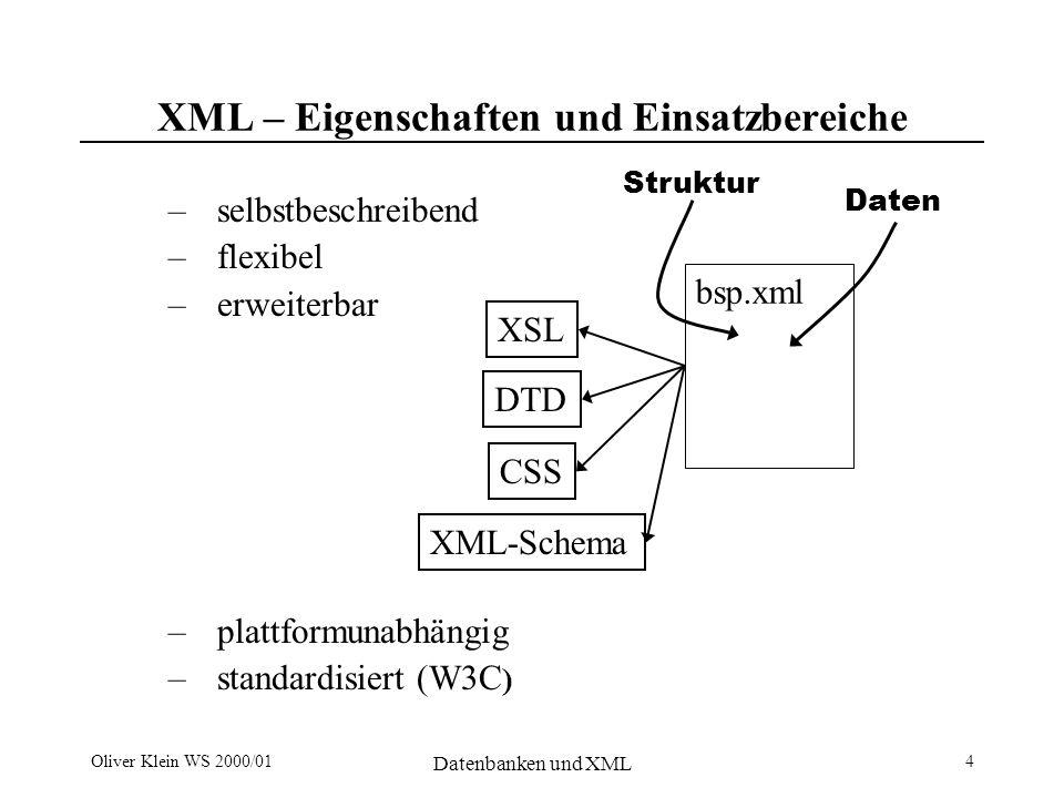 Oliver Klein WS 2000/01 Datenbanken und XML 4 XML – Eigenschaften und Einsatzbereiche –selbstbeschreibend –flexibel –erweiterbar –plattformunabhängig –standardisiert (W3C ) Struktur Daten bsp.xml XSL DTD CSS XML-Schema
