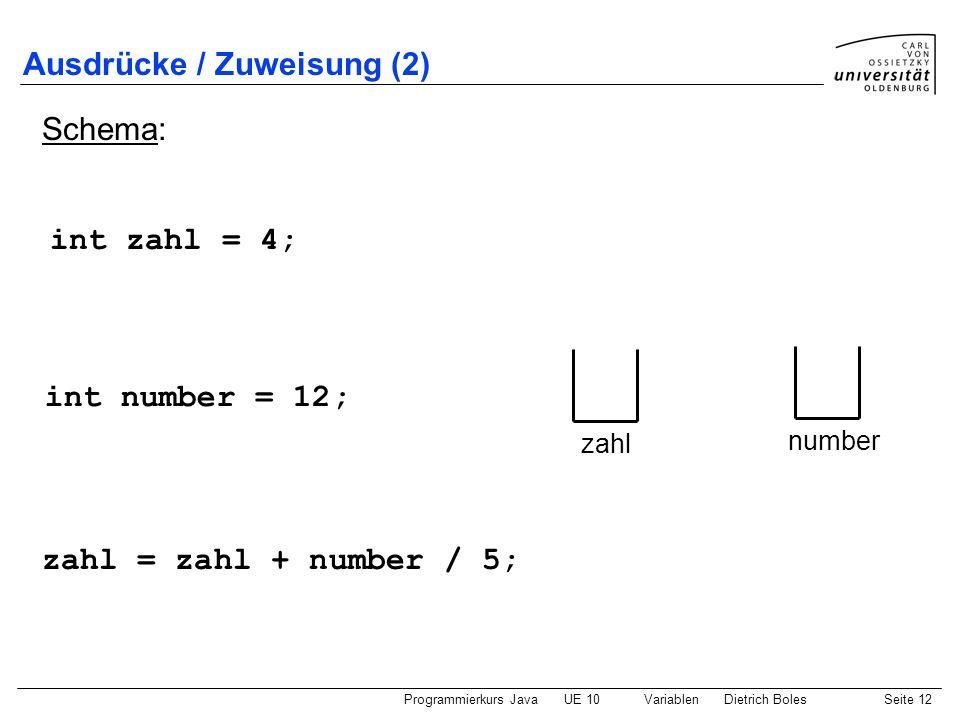 Programmierkurs JavaUE 10 VariablenDietrich BolesSeite 12 Ausdrücke / Zuweisung (2) Schema: int zahl = 4; zahl int number = 12; number zahl = zahl + n