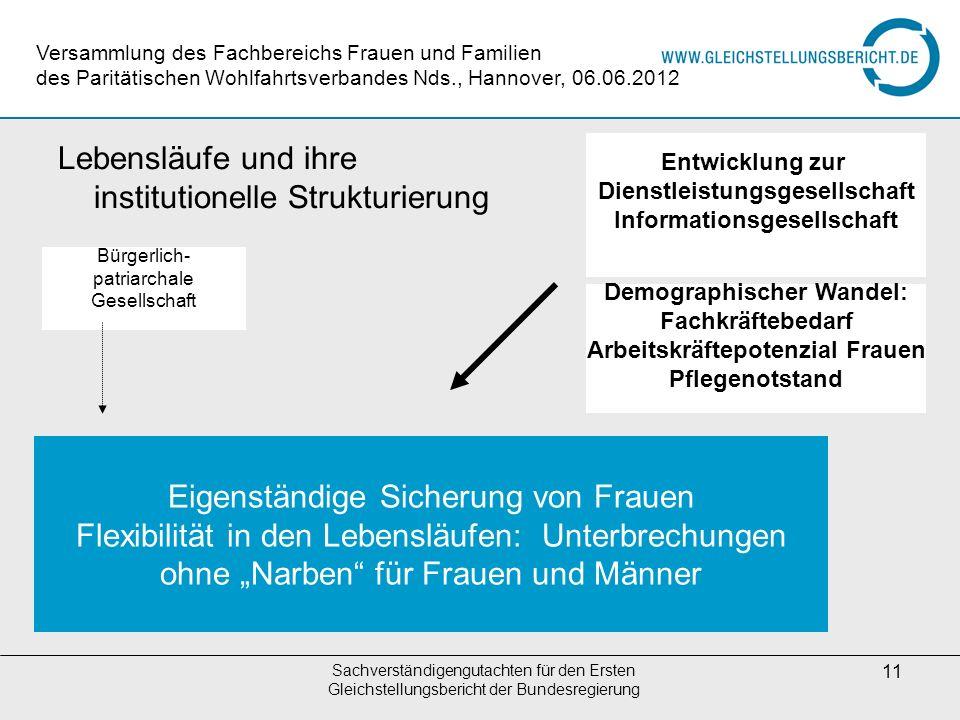 Sachverständigengutachten für den Ersten Gleichstellungsbericht der Bundesregierung 11 Lebensläufe und ihre institutionelle Strukturierung Bürgerlich-