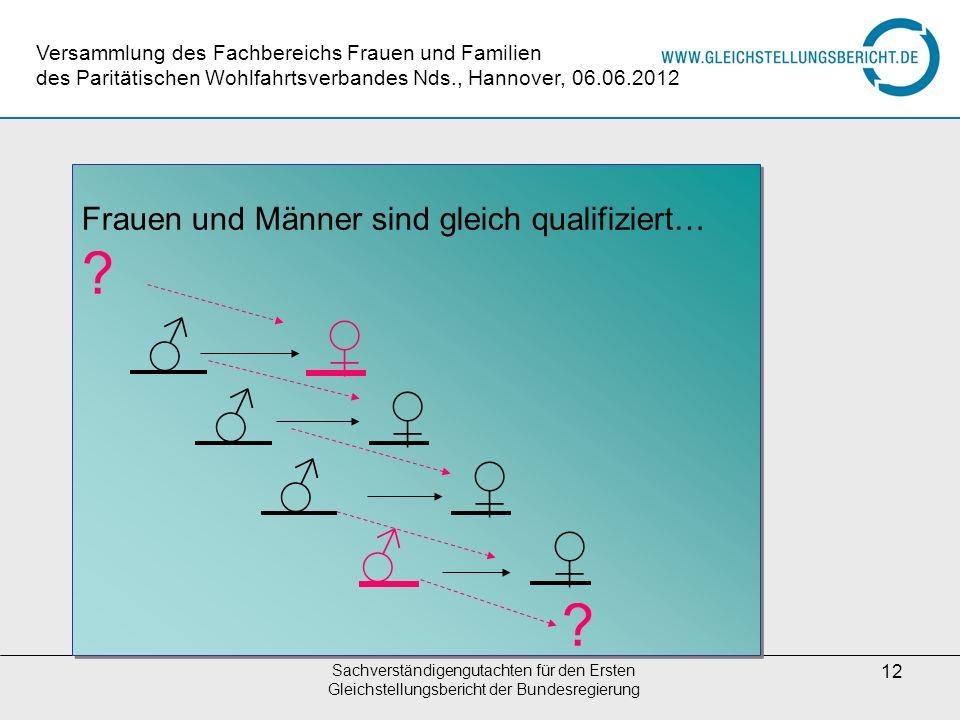 Sachverständigengutachten für den Ersten Gleichstellungsbericht der Bundesregierung 12 Versammlung des Fachbereichs Frauen und Familien des Paritätisc