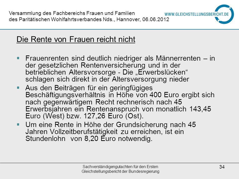 Sachverständigengutachten für den Ersten Gleichstellungsbericht der Bundesregierung 34 Die Rente von Frauen reicht nicht Frauenrenten sind deutlich ni