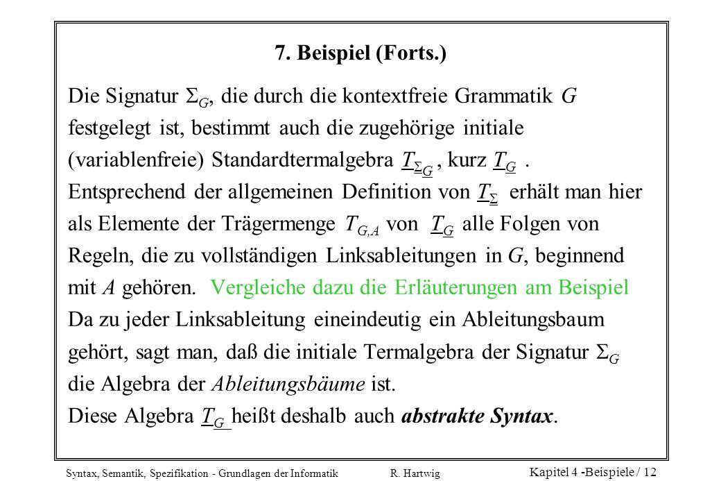 Syntax, Semantik, Spezifikation - Grundlagen der Informatik R. Hartwig Kapitel 4 -Beispiele / 12 7. Beispiel (Forts.) Die Signatur G, die durch die ko