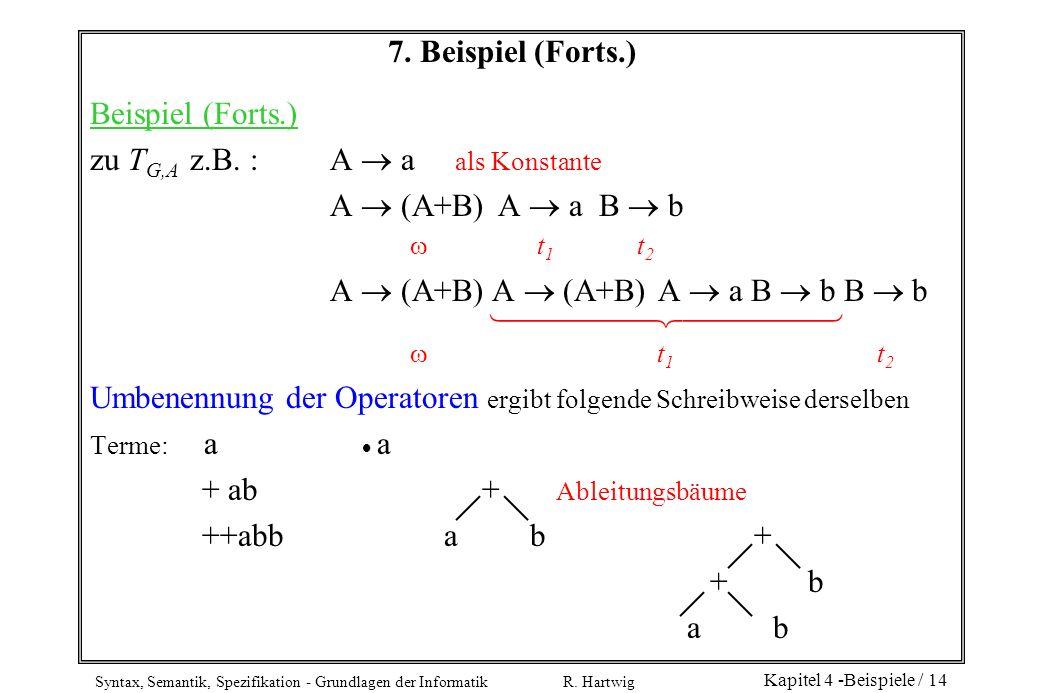 Syntax, Semantik, Spezifikation - Grundlagen der Informatik R. Hartwig Kapitel 4 -Beispiele / 14 7. Beispiel (Forts.) Beispiel (Forts.) zu T G,A z.B.