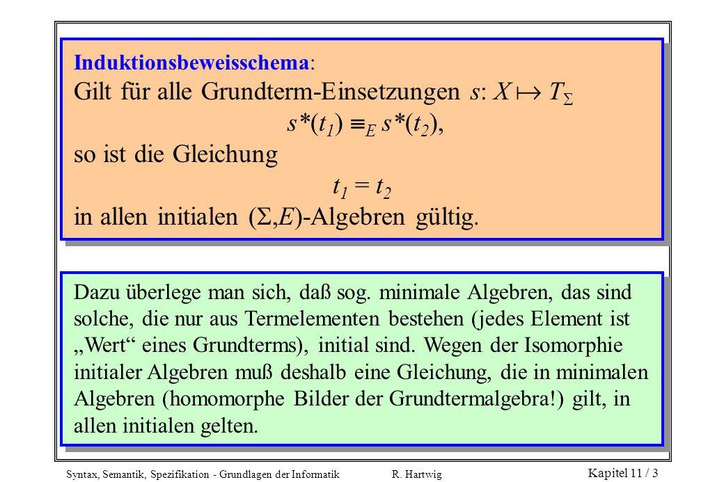 Syntax, Semantik, Spezifikation - Grundlagen der Informatik R. Hartwig Kapitel 11 / 3 Induktionsbeweisschema: Gilt für alle Grundterm-Einsetzungen s: