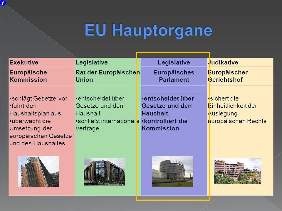 ExekutiveLegislative Judikative Europäische Kommission Rat der Europäischen Union Europäisches Parlament Europäischer Gerichtshof schlägt Gesetze vor