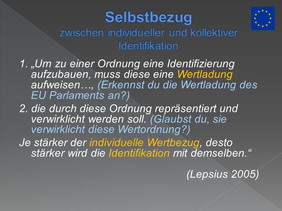 1. Um zu einer Ordnung eine Identifizierung aufzubauen, muss diese eine Wertladung aufweisen…, (Erkennst du die Wertladung des EU Parlaments an?) 2. d