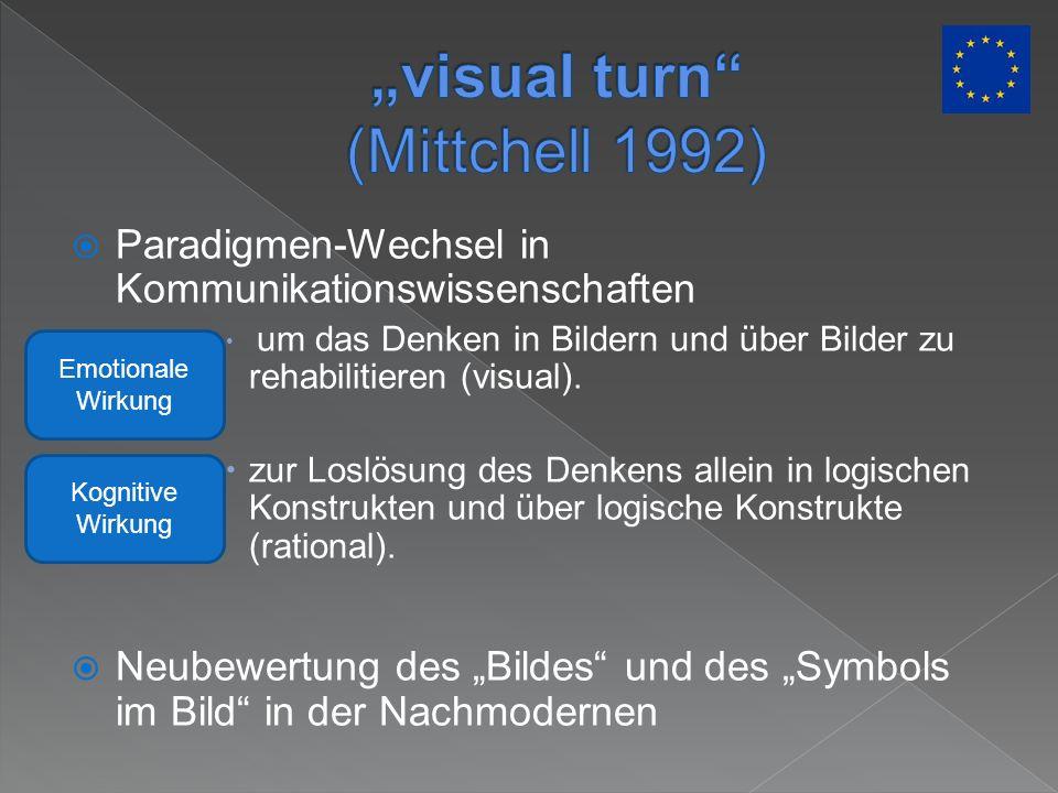 Paradigmen-Wechsel in Kommunikationswissenschaften um das Denken in Bildern und über Bilder zu rehabilitieren (visual). zur Loslösung des Denkens alle