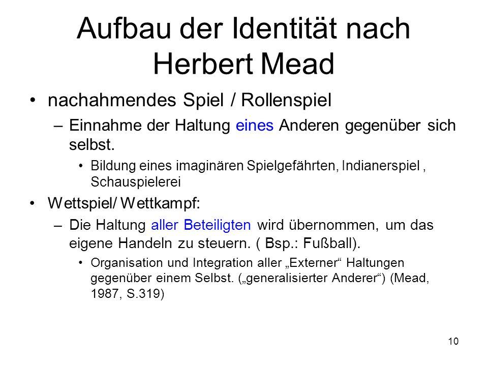 10 Aufbau der Identität nach Herbert Mead nachahmendes Spiel / Rollenspiel –Einnahme der Haltung eines Anderen gegenüber sich selbst. Bildung eines im