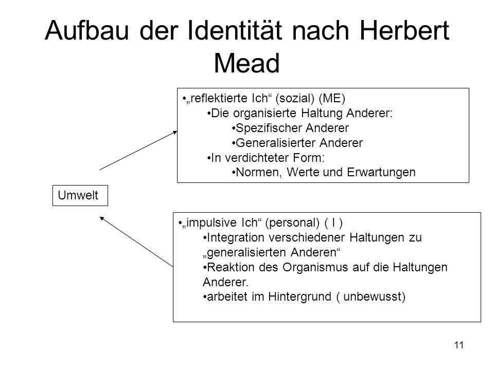 11 Aufbau der Identität nach Herbert Mead impulsive Ich (personal) ( I ) Integration verschiedener Haltungen zu generalisierten Anderen Reaktion des O