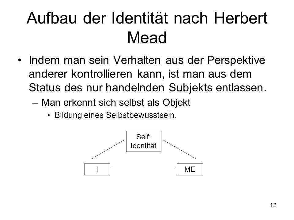 12 Aufbau der Identität nach Herbert Mead Indem man sein Verhalten aus der Perspektive anderer kontrollieren kann, ist man aus dem Status des nur hand