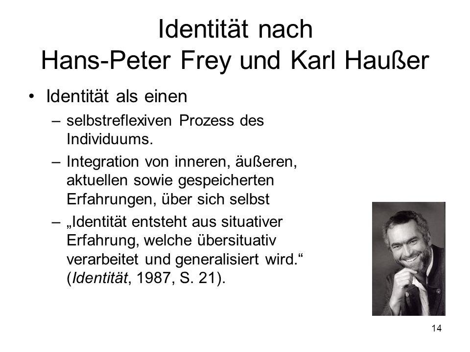 14 Identität nach Hans-Peter Frey und Karl Haußer Identität als einen –selbstreflexiven Prozess des Individuums. –Integration von inneren, äußeren, ak