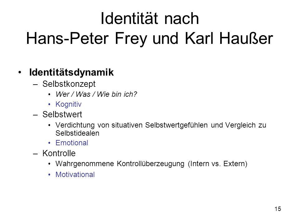 15 Identität nach Hans-Peter Frey und Karl Haußer Identitätsdynamik –Selbstkonzept Wer / Was / Wie bin ich? Kognitiv –Selbstwert Verdichtung von situa
