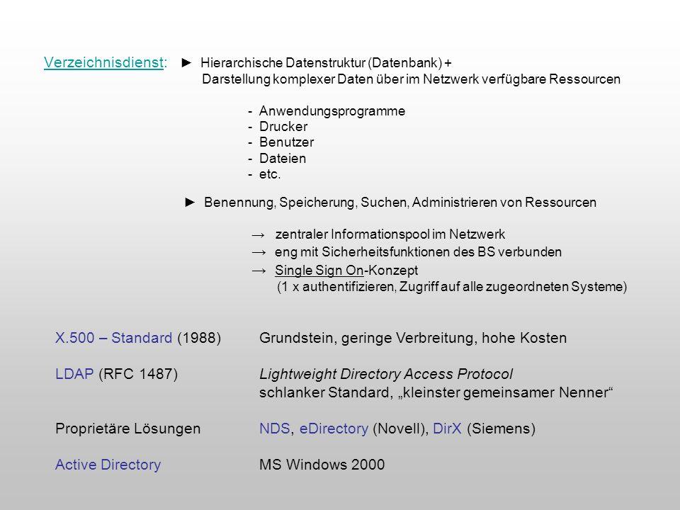 Verzeichnisdienst: Hierarchische Datenstruktur (Datenbank) + Darstellung komplexer Daten über im Netzwerk verfügbare Ressourcen - Anwendungsprogramme