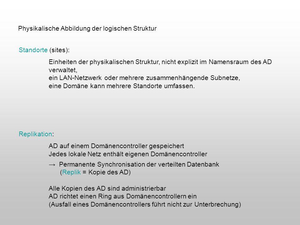 Physikalische Abbildung der logischen Struktur Standorte (sites): Einheiten der physikalischen Struktur, nicht explizit im Namensraum des AD verwaltet