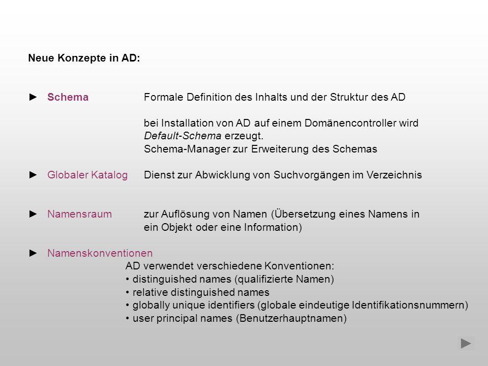 Neue Konzepte in AD: SchemaFormale Definition des Inhalts und der Struktur des AD bei Installation von AD auf einem Domänencontroller wird Default-Sch