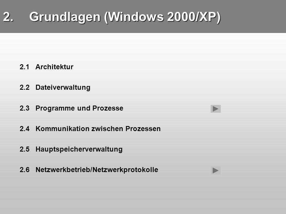 2.1 Architektur 2.2 Dateiverwaltung 2.3 Programme und Prozesse 2.4 Kommunikation zwischen Prozessen 2.5 Hauptspeicherverwaltung 2.6 Netzwerkbetrieb/Ne