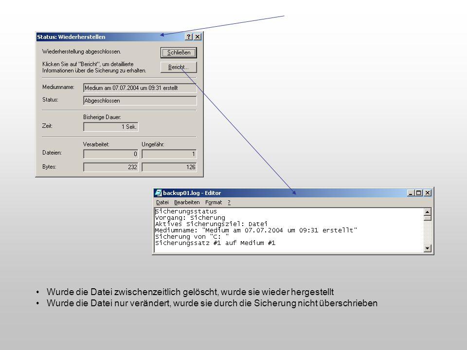 Wurde die Datei zwischenzeitlich gelöscht, wurde sie wieder hergestellt Wurde die Datei nur verändert, wurde sie durch die Sicherung nicht überschrieb
