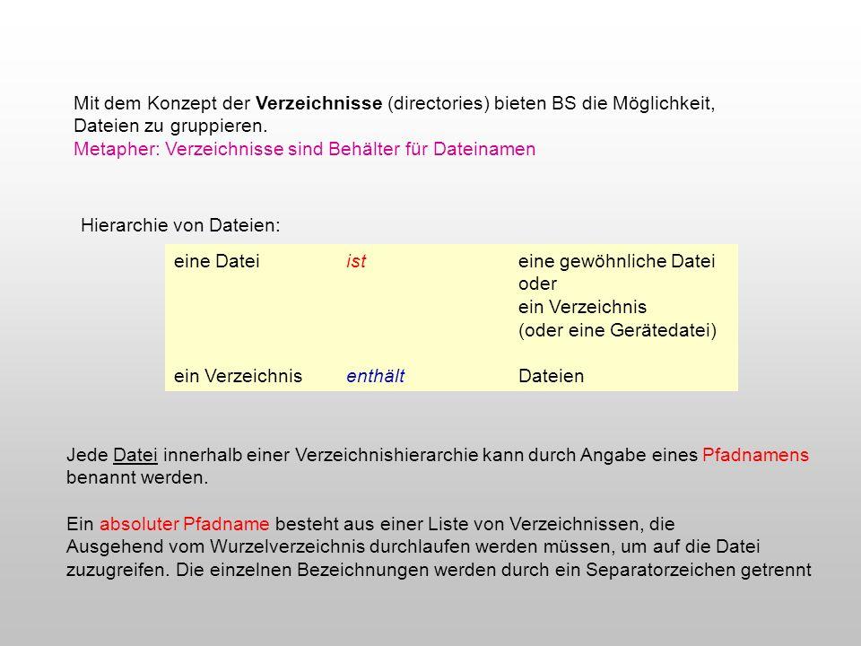 Jede Datei innerhalb einer Verzeichnishierarchie kann durch Angabe eines Pfadnamens benannt werden. Ein absoluter Pfadname besteht aus einer Liste von