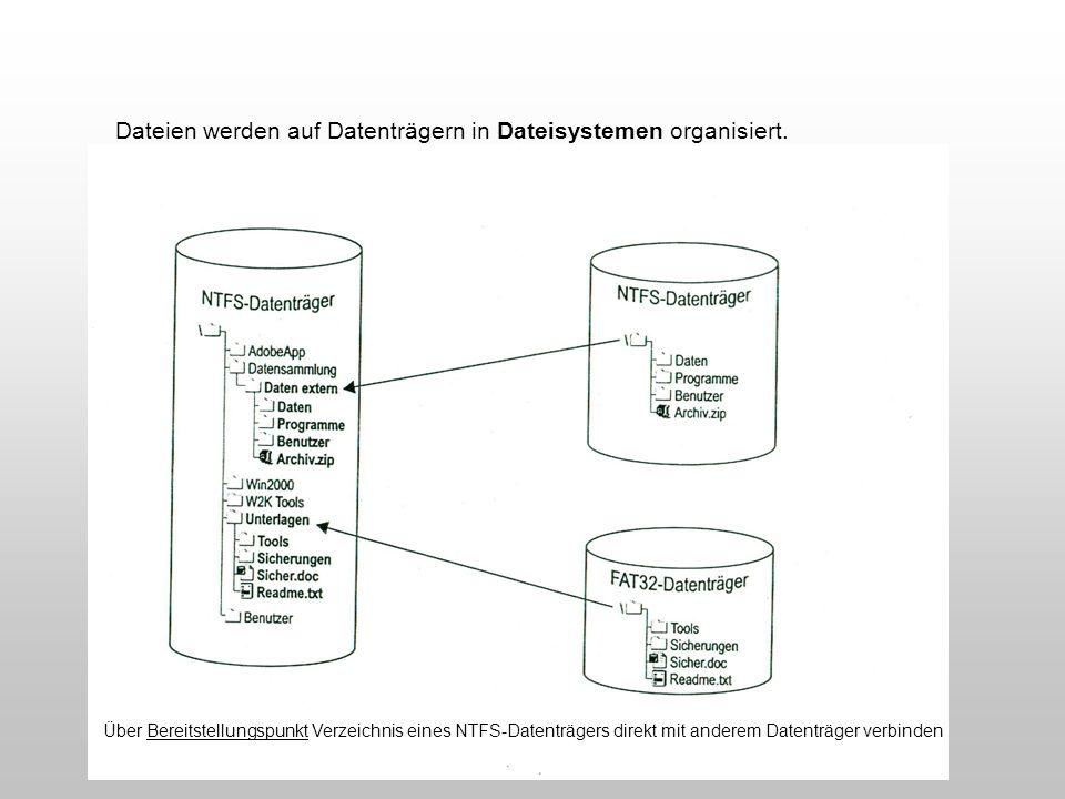 Dateien werden auf Datenträgern in Dateisystemen organisiert. Über Bereitstellungspunkt Verzeichnis eines NTFS-Datenträgers direkt mit anderem Datentr