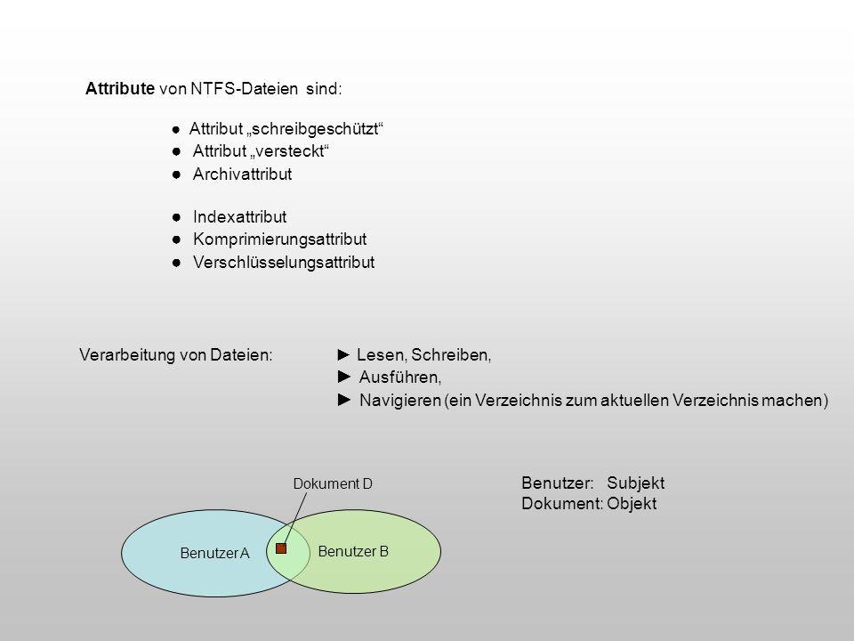 Attribute von NTFS-Dateien sind: Attribut schreibgeschützt Attribut versteckt Archivattribut Indexattribut Komprimierungsattribut Verschlüsselungsattr