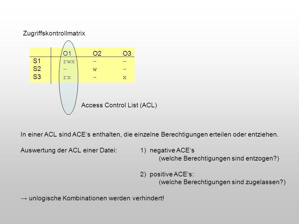Zugriffskontrollmatrix O1O2O3 S1 rwx-- S2 -w- S3 rx-x Access Control List (ACL) In einer ACL sind ACEs enthalten, die einzelne Berechtigungen erteilen