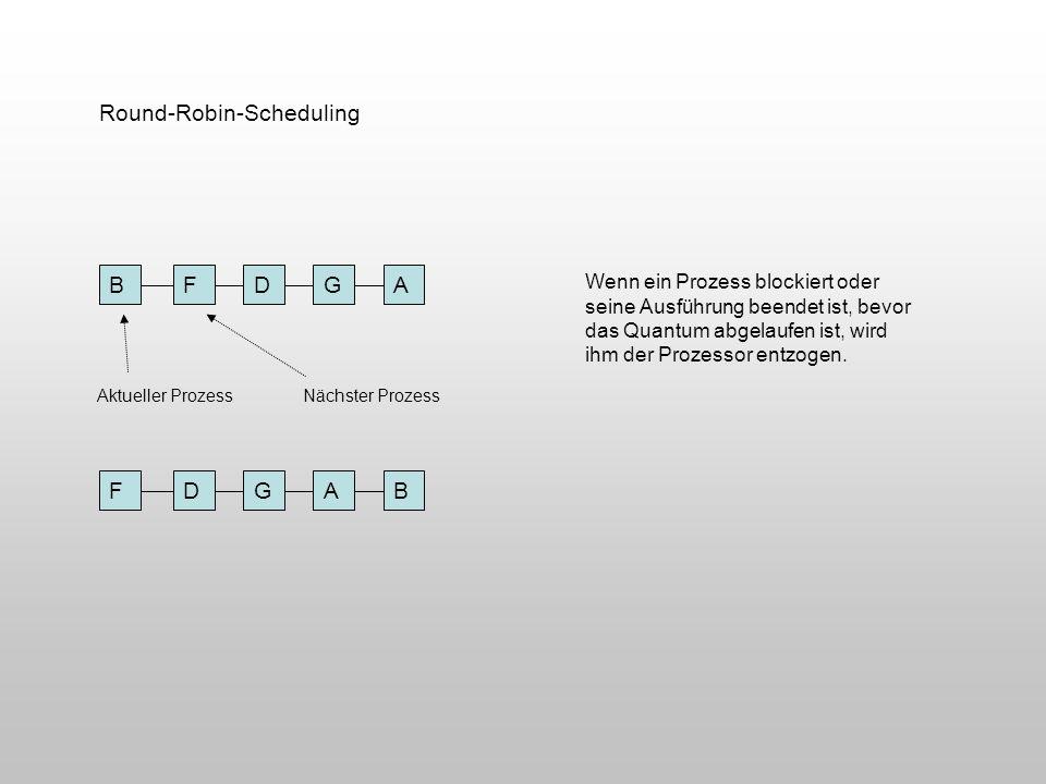 Round-Robin-Scheduling BFDGA FDGAB Aktueller ProzessNächster Prozess Wenn ein Prozess blockiert oder seine Ausführung beendet ist, bevor das Quantum a