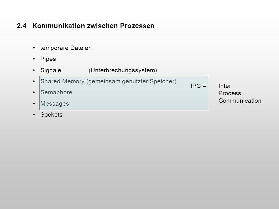 2.4 Kommunikation zwischen Prozessen temporäre Dateien Pipes Signale(Unterbrechungssystem) Shared Memory (gemeinsam genutzter Speicher) Semaphore Mess