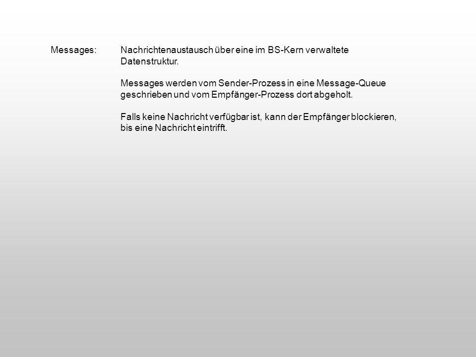 Messages:Nachrichtenaustausch über eine im BS-Kern verwaltete Datenstruktur. Messages werden vom Sender-Prozess in eine Message-Queue geschrieben und