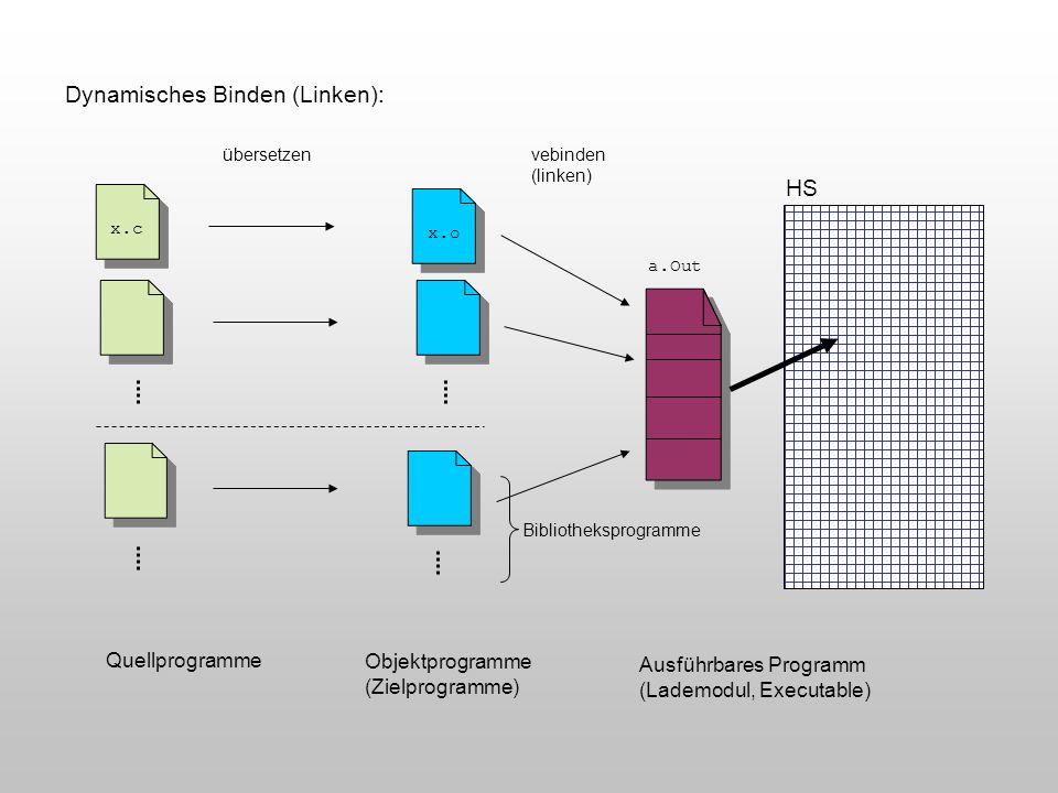 Dynamisches Binden (Linken): übersetzen Quellprogramme x.c x.o Objektprogramme (Zielprogramme) Ausführbares Programm (Lademodul, Executable) vebinden