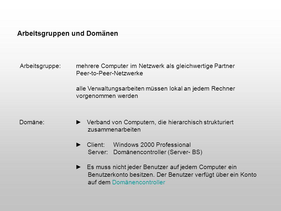 Arbeitsgruppen und Domänen Arbeitsgruppe: mehrere Computer im Netzwerk als gleichwertige Partner Peer-to-Peer-Netzwerke alle Verwaltungsarbeiten müsse