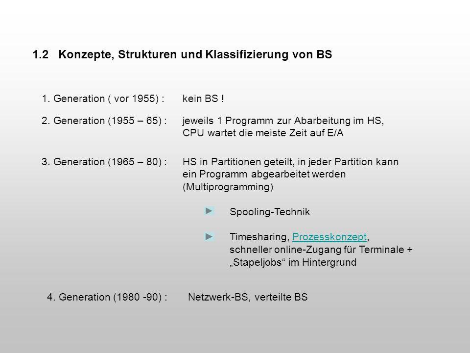 1.2 Konzepte, Strukturen und Klassifizierung von BS 1. Generation ( vor 1955) : kein BS ! 2. Generation (1955 – 65) : jeweils 1 Programm zur Abarbeitu