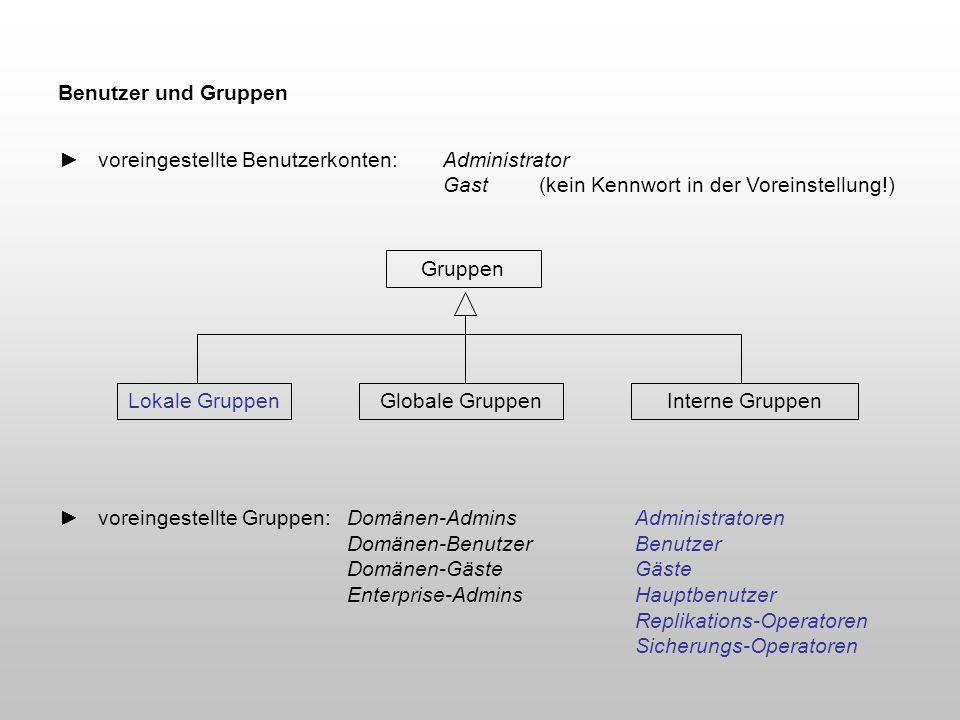 Benutzer und Gruppen voreingestellte Benutzerkonten:Administrator Gast (kein Kennwort in der Voreinstellung!) voreingestellte Gruppen:Domänen-AdminsAd