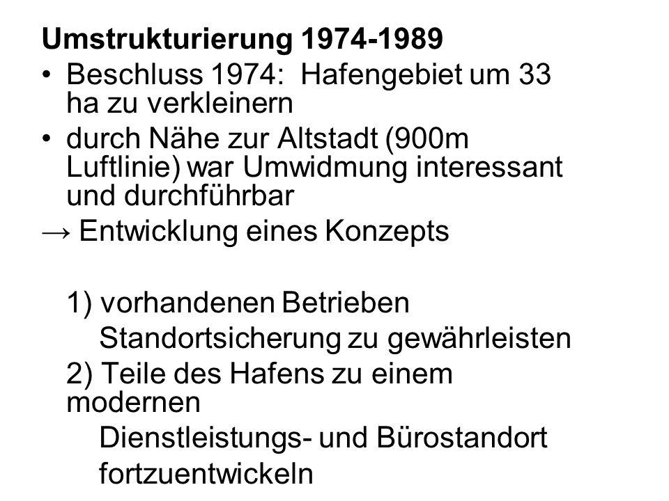 Umstrukturierung 1974-1989 Beschluss 1974: Hafengebiet um 33 ha zu verkleinern durch Nähe zur Altstadt (900m Luftlinie) war Umwidmung interessant und