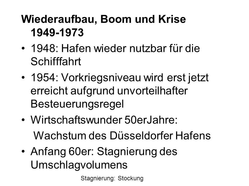 Wiederaufbau, Boom und Krise 1949-1973 1948: Hafen wieder nutzbar für die Schifffahrt 1954: Vorkriegsniveau wird erst jetzt erreicht aufgrund unvortei