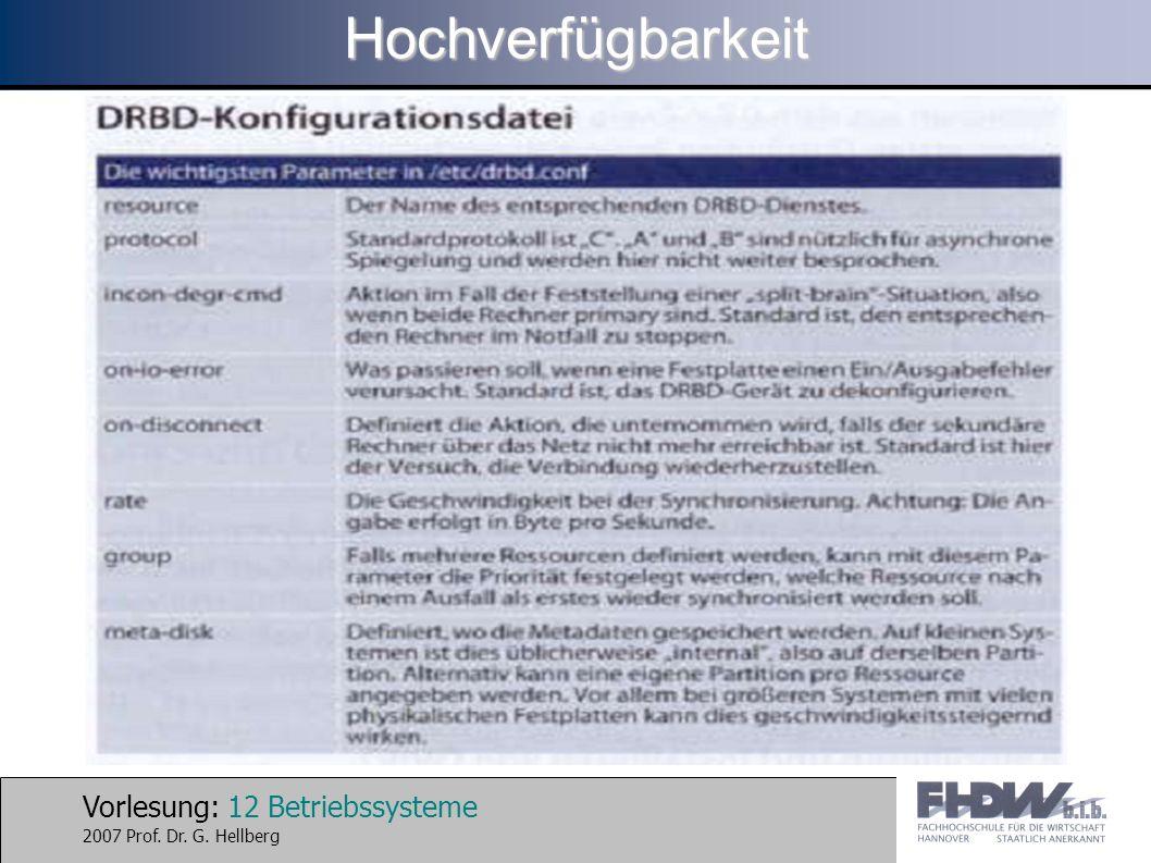 Vorlesung: 12 Betriebssysteme 2007 Prof. Dr. G. HellbergHochverfügbarkeit